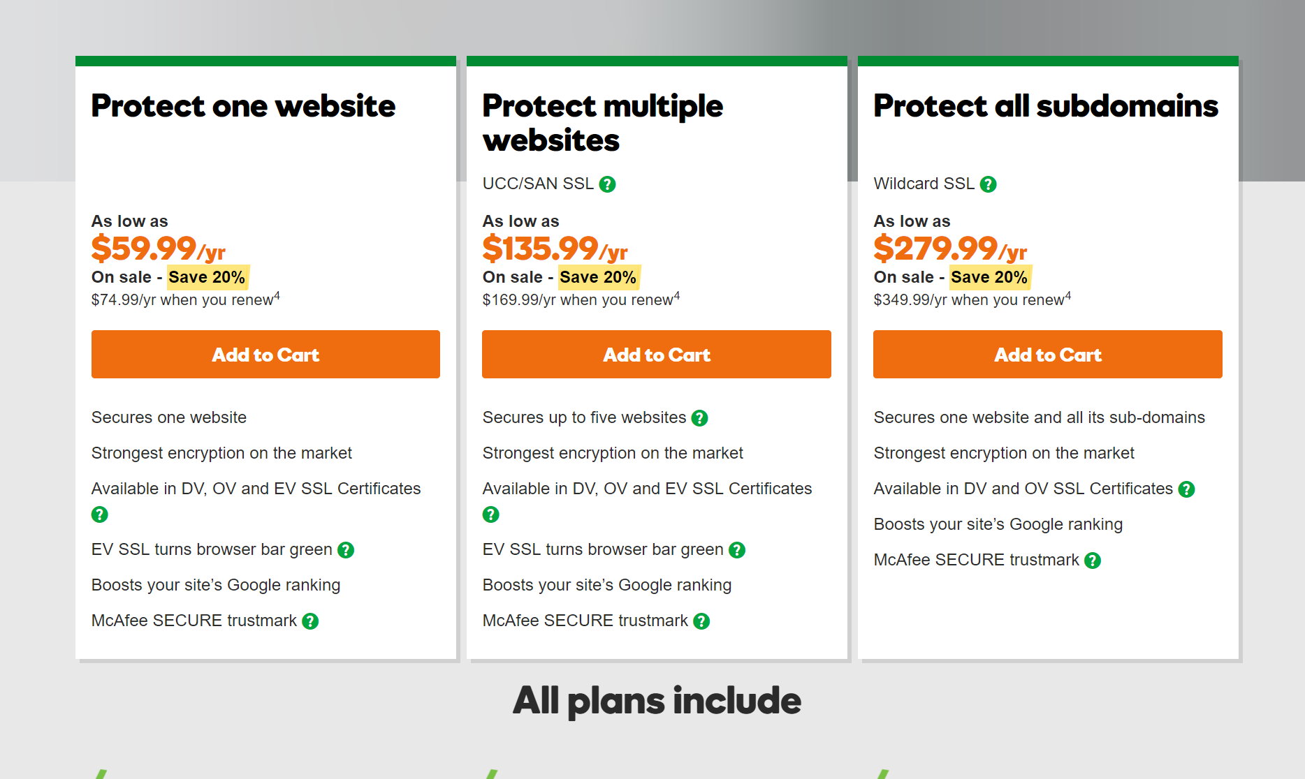 How To Set Up an SSL Certificate With GoDaddy