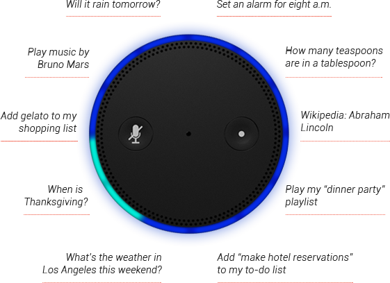 The Amazon Echo Unboxing And First Impressions